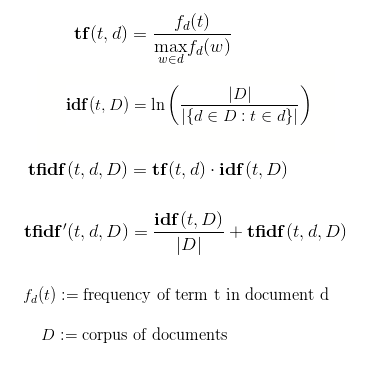 tf-idf equations