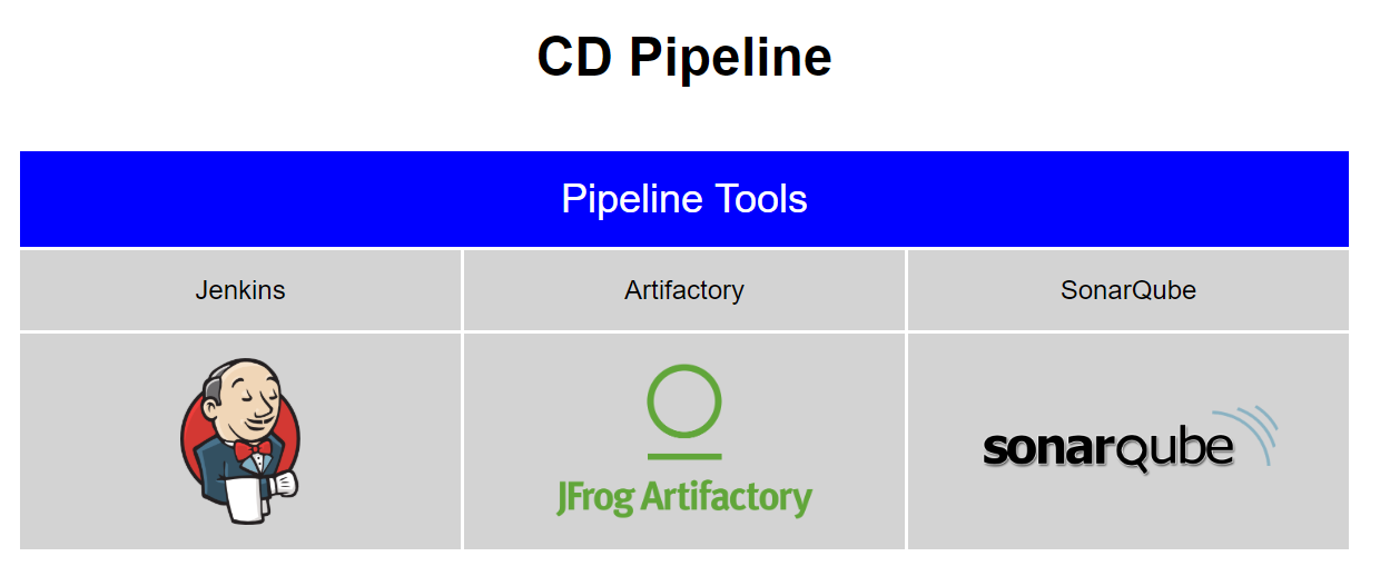 step4-blue-CD-pipeline