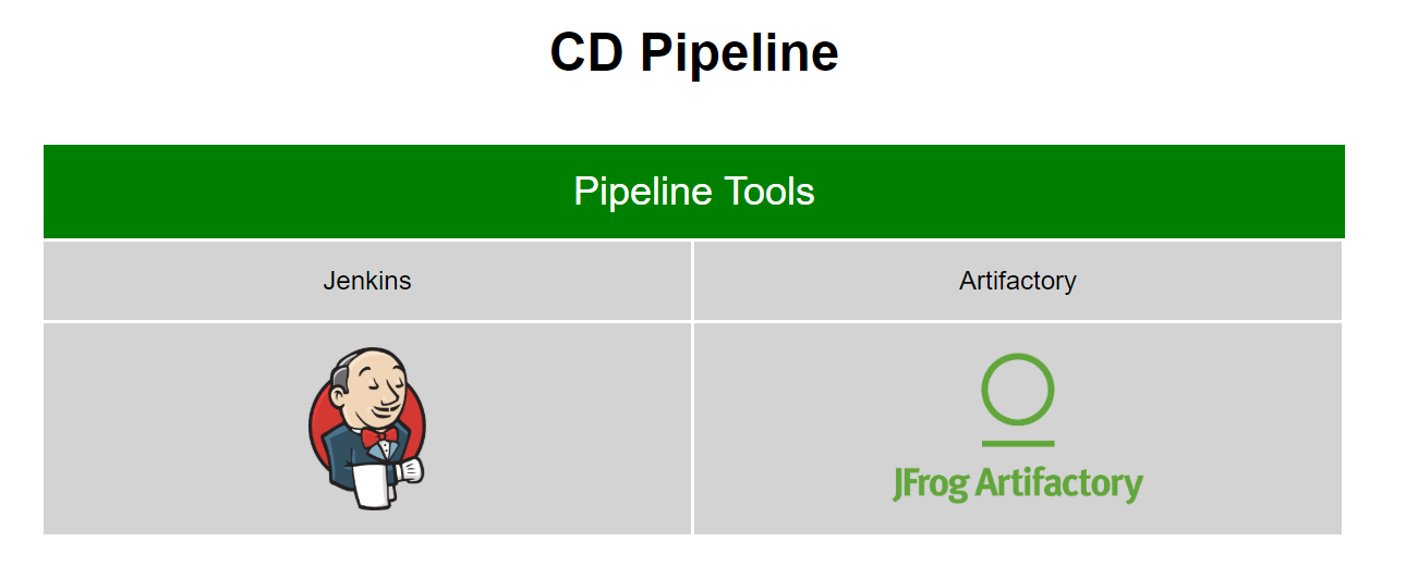 step4-green-CD-pipeline
