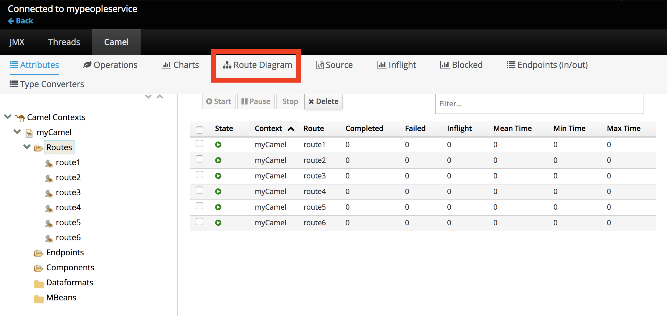 Developing APIs using Red Hat OpenShift and JBoss Fuse | openshift